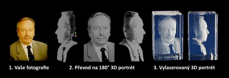 47dbff0ec 3D fotky ve skle - Fotky ve skle, 3D/2D fotografie ve skle. Ryti do ...